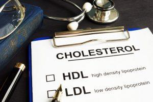 El HDL es una parte del colesterol total que está formado por el HDL y por el LDL, o vulgarmente conocido como colesterol malo.