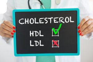 El nombre de LDL proviene de las siglas en inglés de lipoproteína de baja densidad.