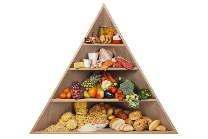 ¿Qué es la pirámide de la alimentación saludable?